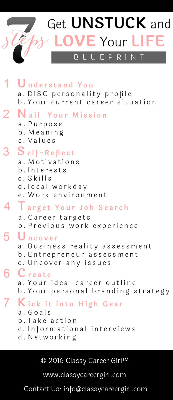 Career infographic : FIND YOUR IDEAL CAREER FIT AND GET PAID WHAT YOU ARE WORTH……