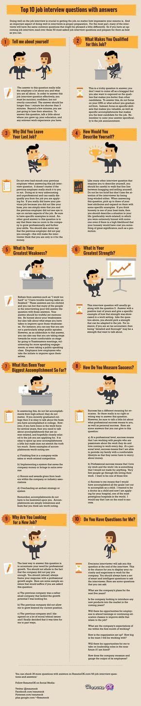 infographic : CATEGORIES  Career advice Cover letter Get a job Guest Authors Job interview tip…