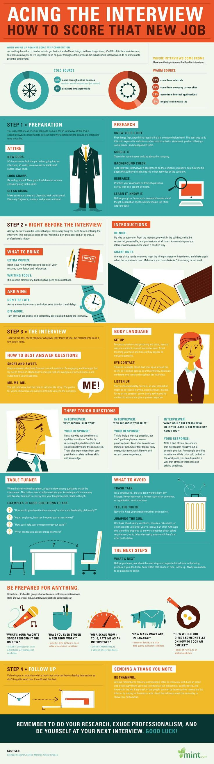 infographic : How to Interview – Top Tips for Acing a Job Interview [INFOGRAPHIC] | JobCluster…
