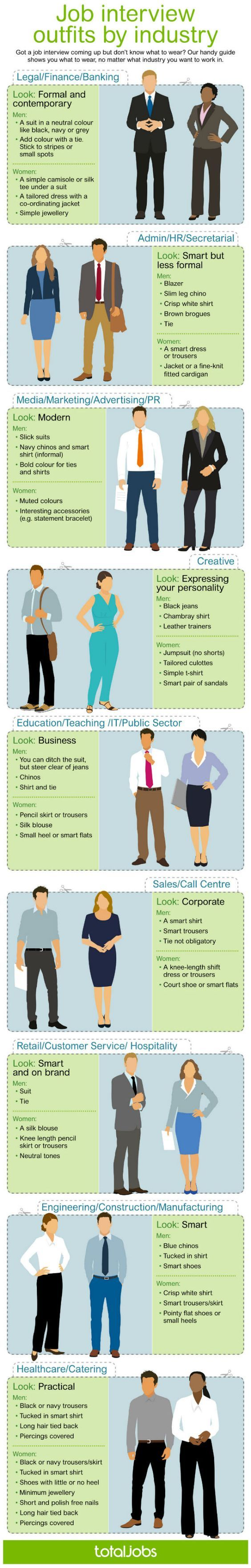infographic : You've researched the company, but have you thought about what to wear to your…