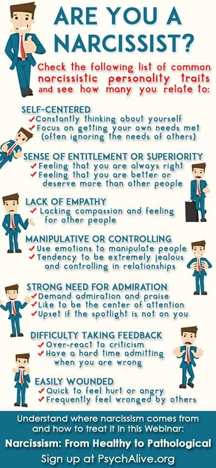 Psychology : Are You a Narcissist?: InfoGraphic ...