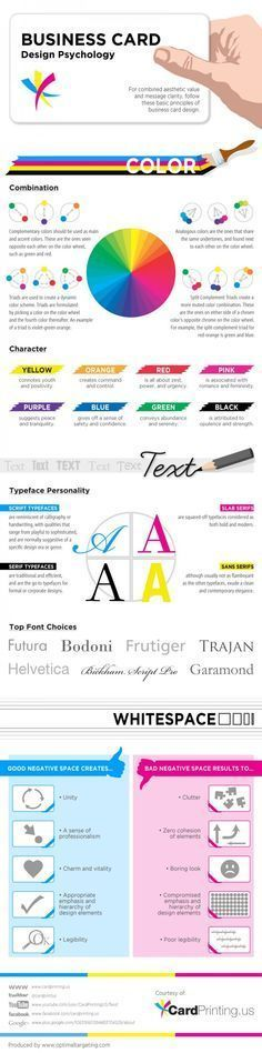 Graphic Design Lecturer Jobs Ireland