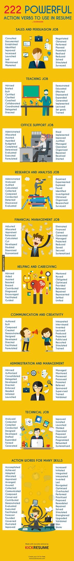 infographic   200  powerful action verbs perfect for your