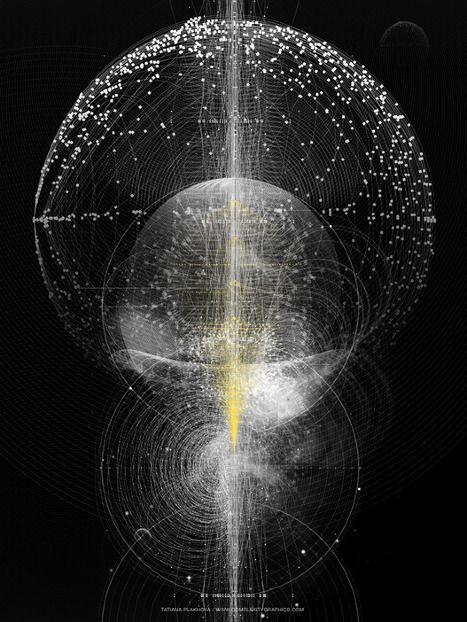 data visualization   beautiful  beautiful data