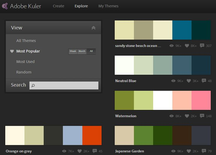 Data Visualization : The 4 Best Tools For Choosing ...
