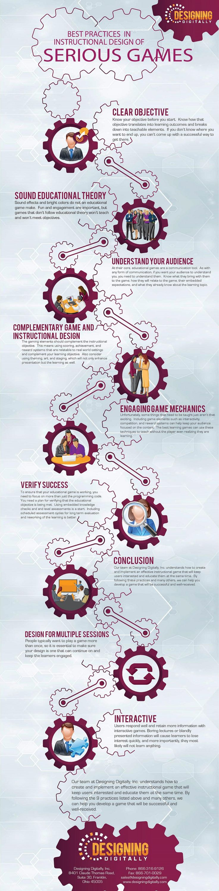 Educational : Best Practices in Instructional Design of Serious Games Infographic – elearningi…
