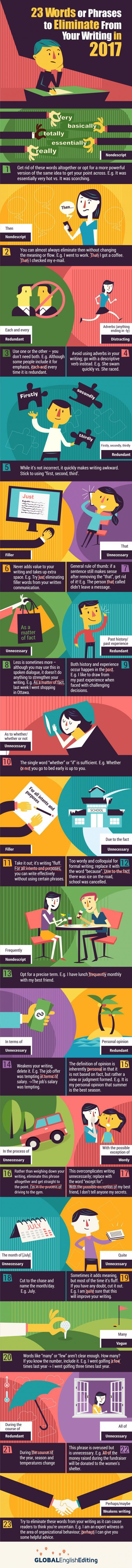 Educational : Eliminate-words- an infographic-resized — by Brendan Brown on Global English Ed…