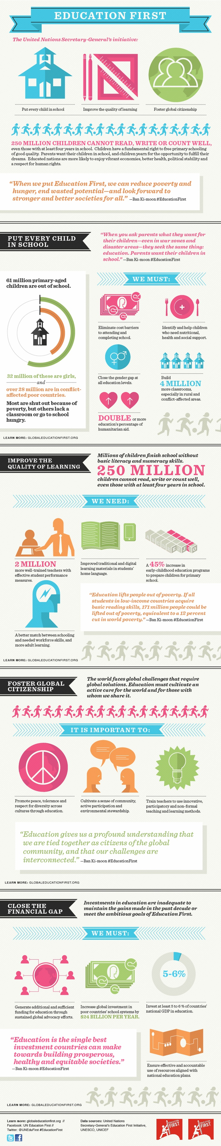 Educational Global Education First Initiative