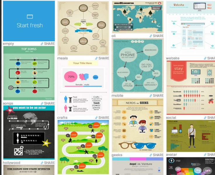 Infographic creator ipad