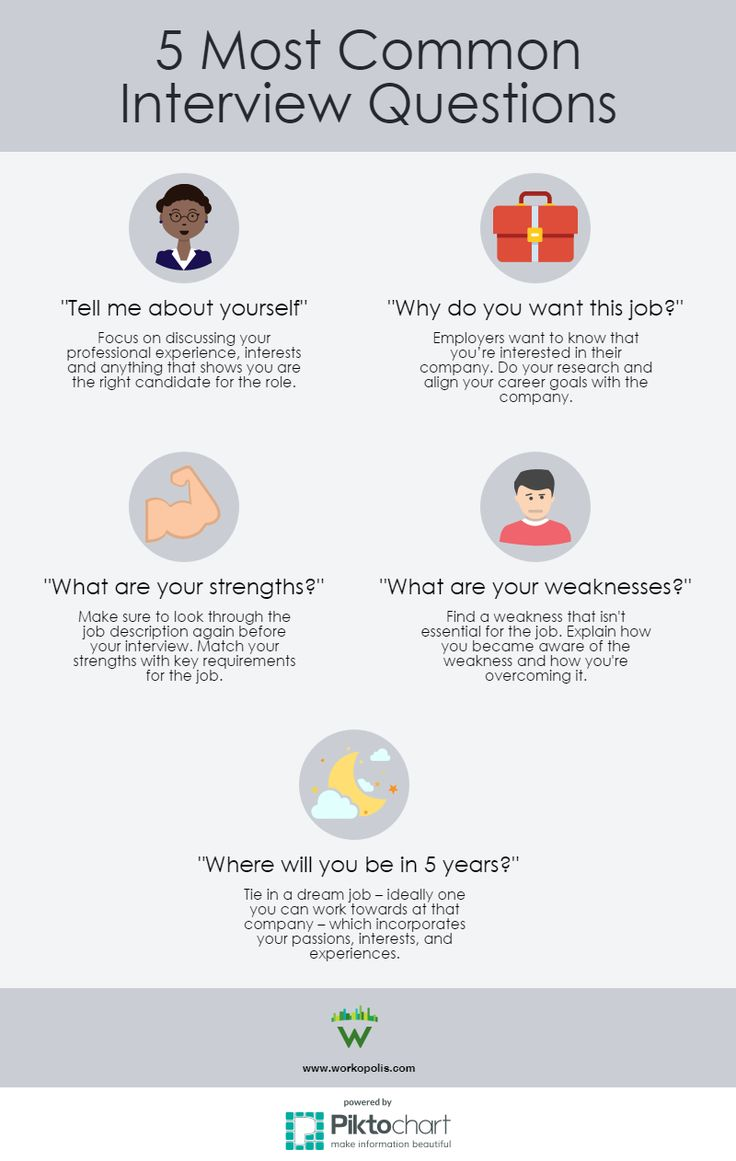 Infographic How To Answer The 5 Most Common Interview