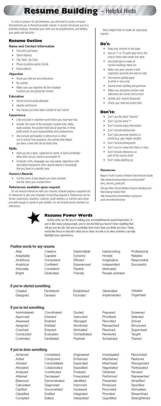 infographic infographic check out todays resume