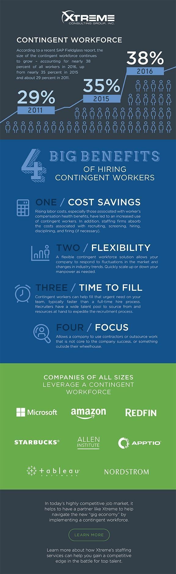 infographic infographic xtreme consulting hiring