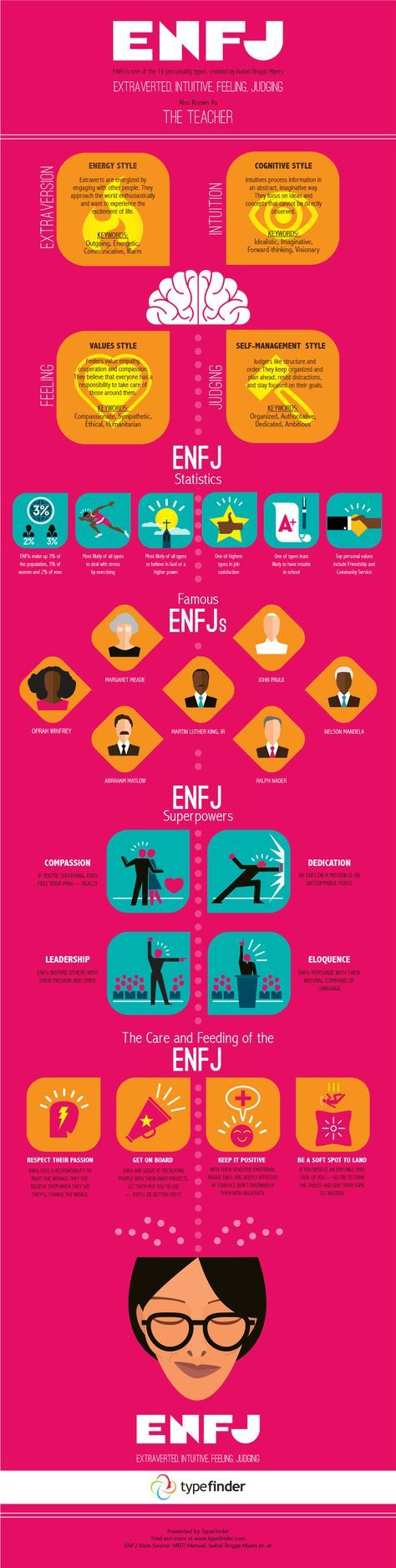 Enfj dating another enfj