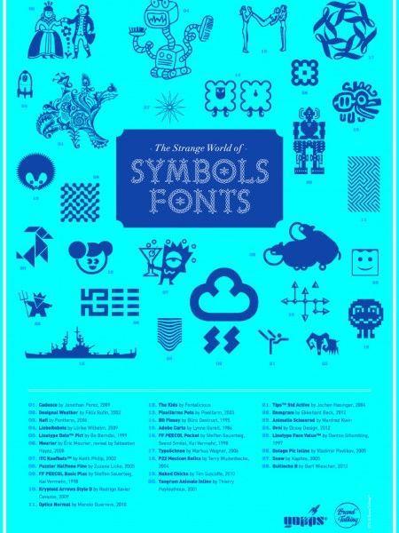 Psychology Psychology The Psychology Of Fonts Visual