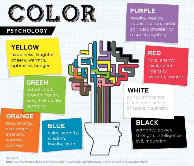 The Psychology Of Color In Bedroom Infographic