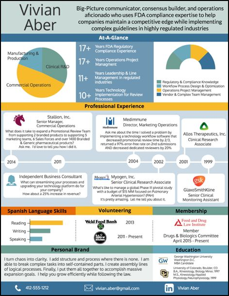resume 5 free diy infographic resume the muse
