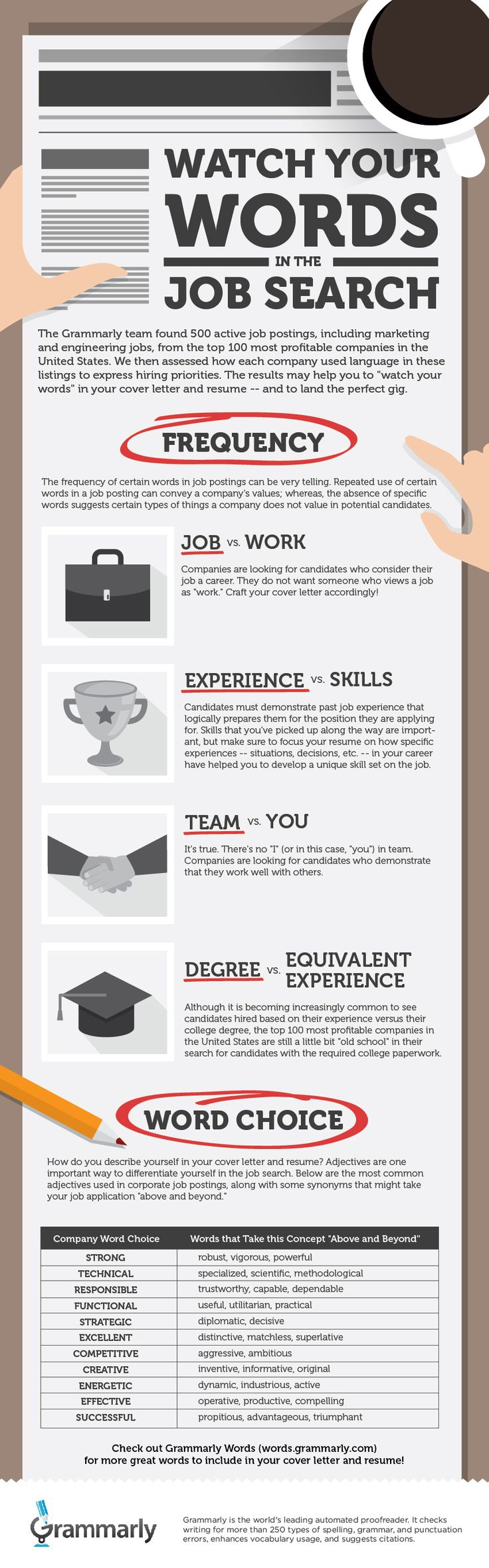 Resume find jobs search jobs