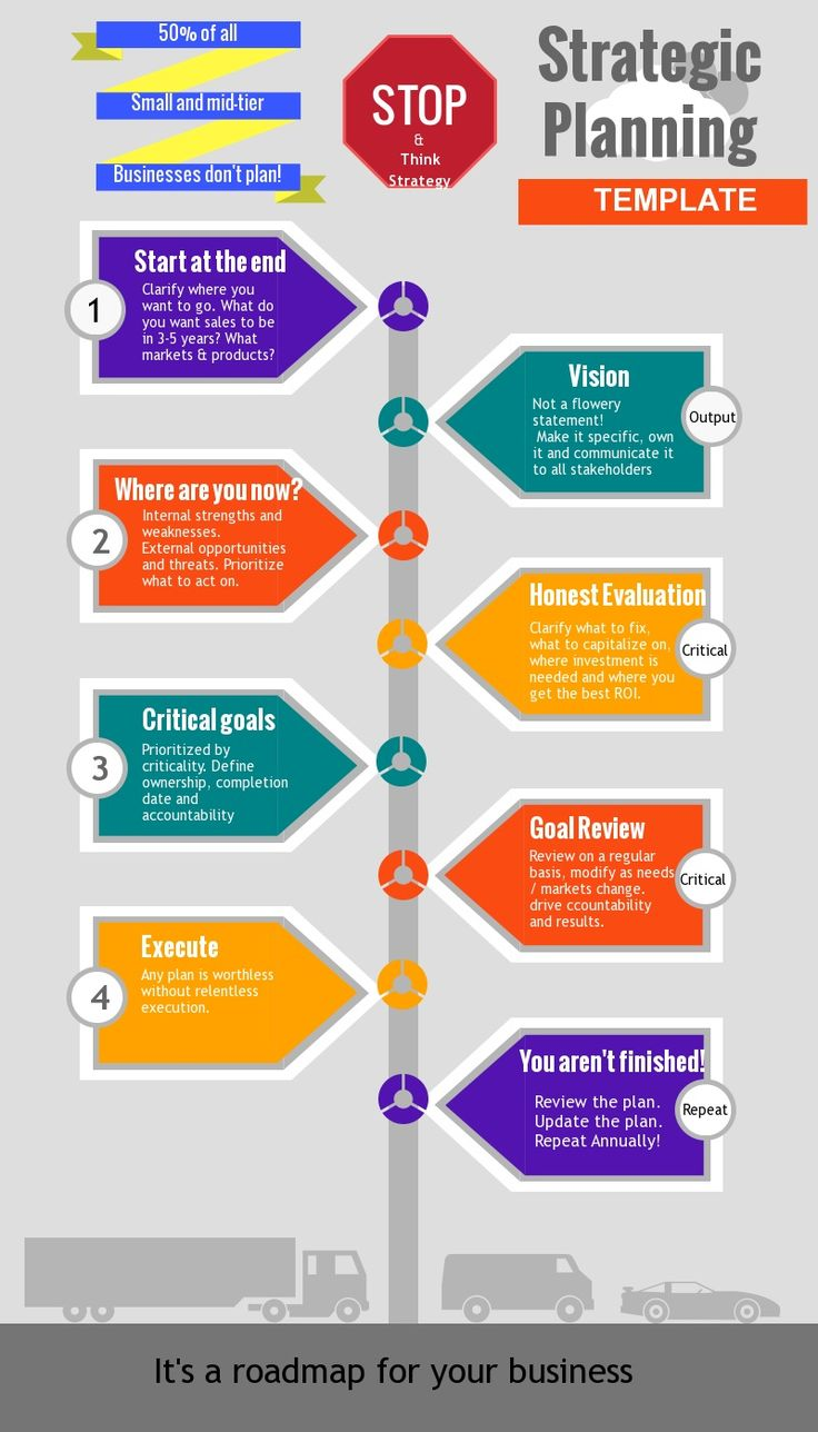 Trading Infographic A Template For Strategic Planning