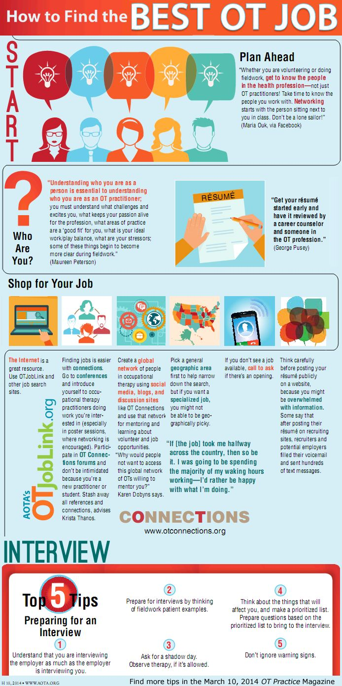 How To Find The Best Ot Job Infographic Aota
