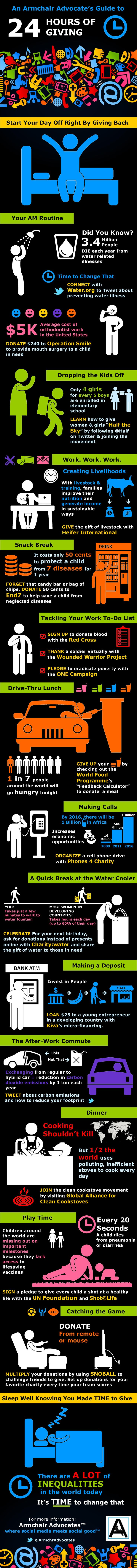fundraising infographic you call it 39 lazy 39 i call it 39 charity