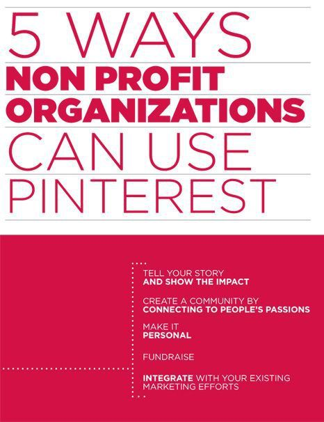 About Marketing in Non-Profit Organizations