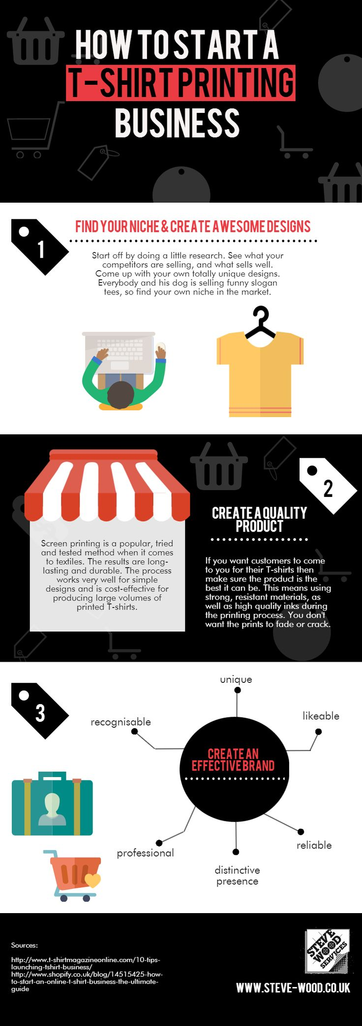 fundraising infographic how to start a t shirt printing
