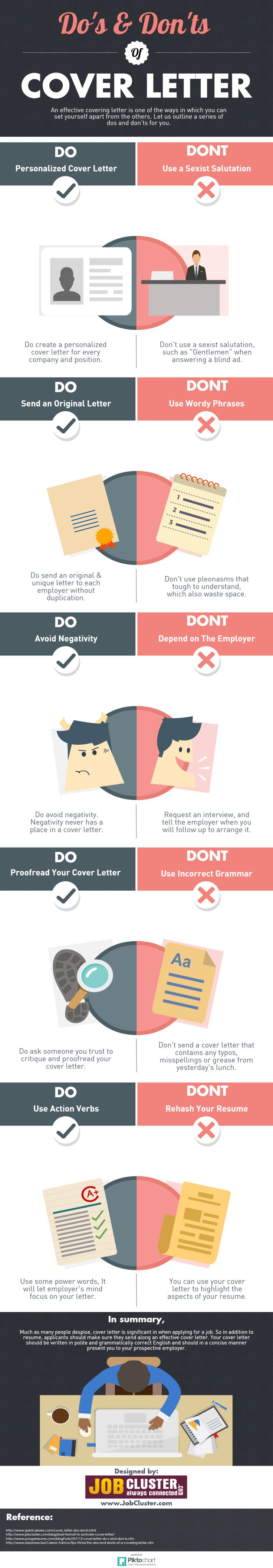 Infographic cover letter do 39 s and don 39 ts for job seekers for Do i bring a cover letter to an interview