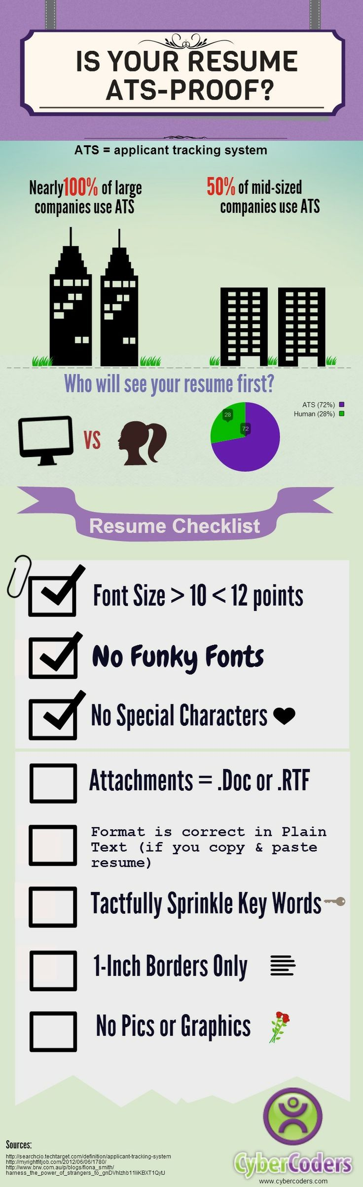 infographic : CyberCoders Infographic: Is Your Resume ATS-Proof? | CyberCoders Insights…
