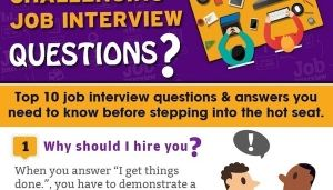 infographic : Infographic: How To Answer Challenging Job Interview Questions – DesignTAXI.com…