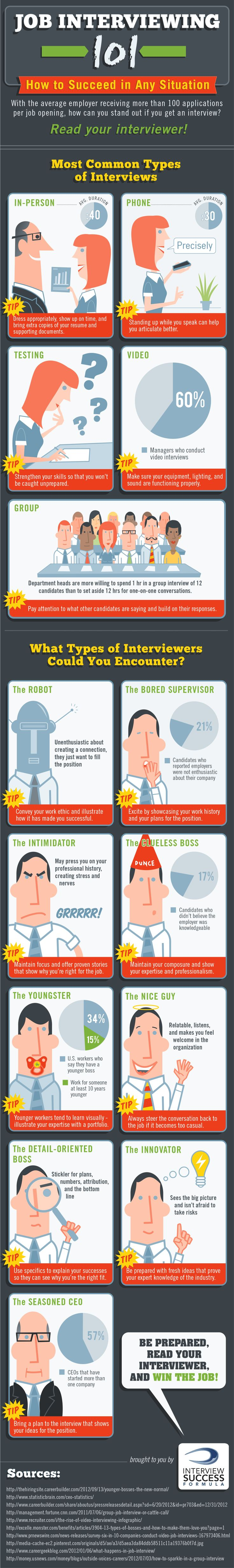 infographic interviewing soon check out this infographic to see how