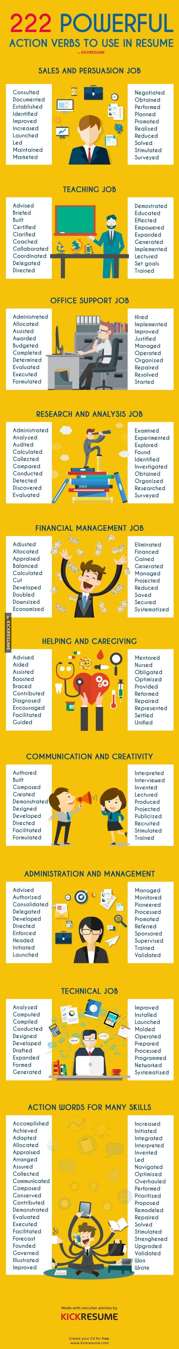 Infographic Resume Cheat Sheet 222 Action Verbs To Use