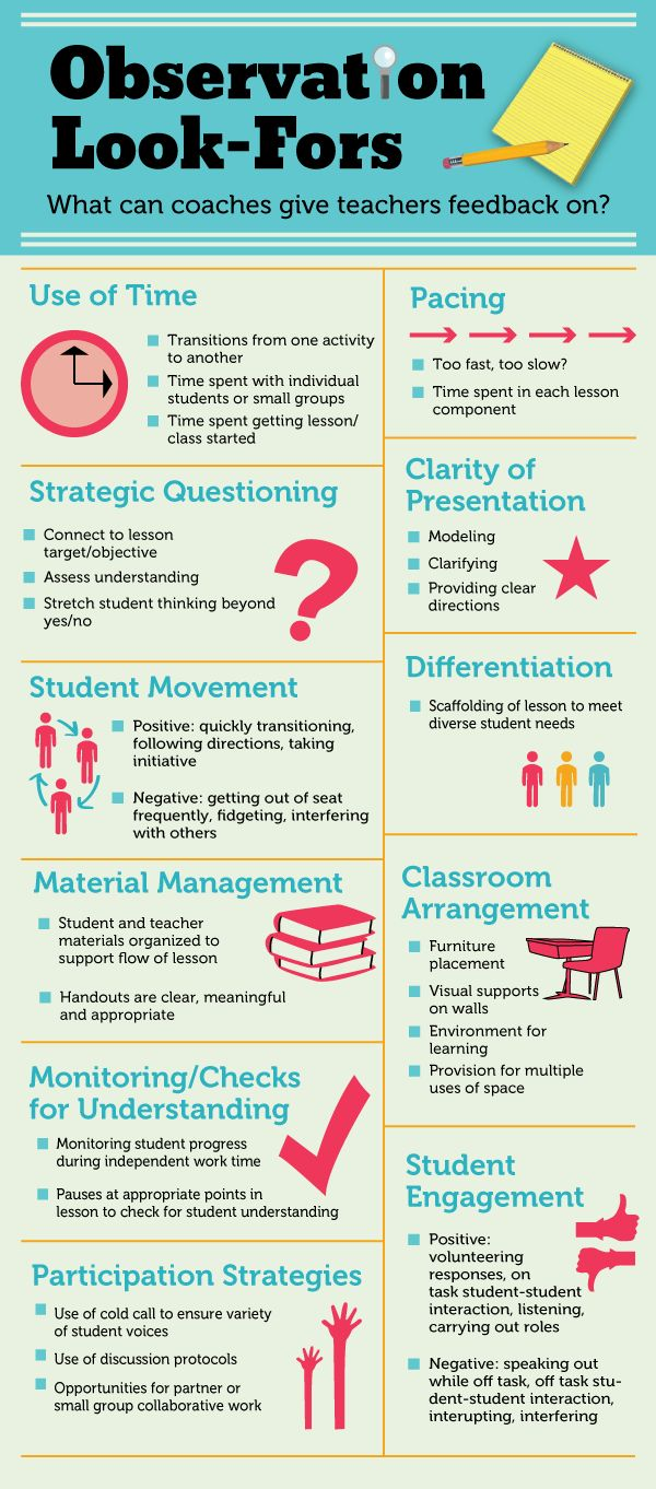 infographic : 11 Things Coaches Should Look For in Classroom Observations- For all my dearies …