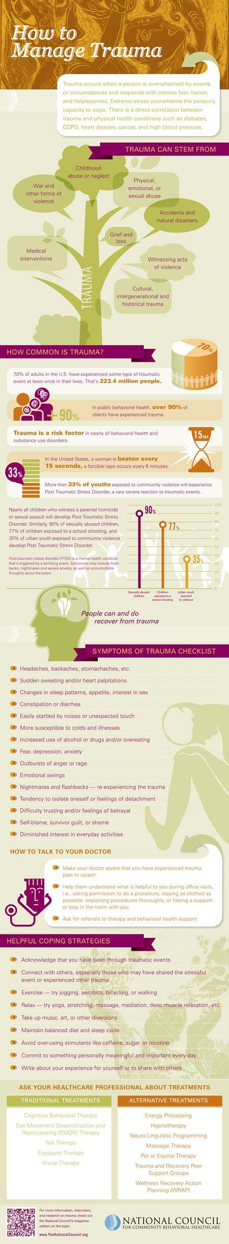 Psychology : 6 Must-See Trauma-Related Infographics – The Helpful Counselor