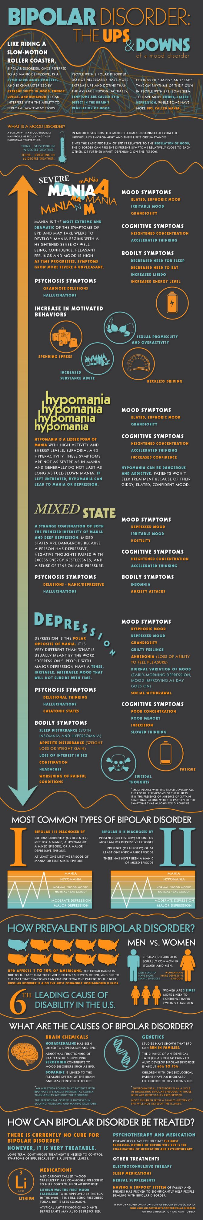 Psychology  Bipolar Disorder Infographic An Infographic. Medical Colleges In Texas Iso 27000 Standards. Executive Education Harvard Rad Tech School. Business Lawyer In Houston Title Loan Austin. Personal Injury Lawyers Long Island. Compare Home Security Prices. Best Credit Card Rates And Rewards. Best Value 10 Inch Tablet Clear Point Credit. Medicare Processing Manual Master Social Work