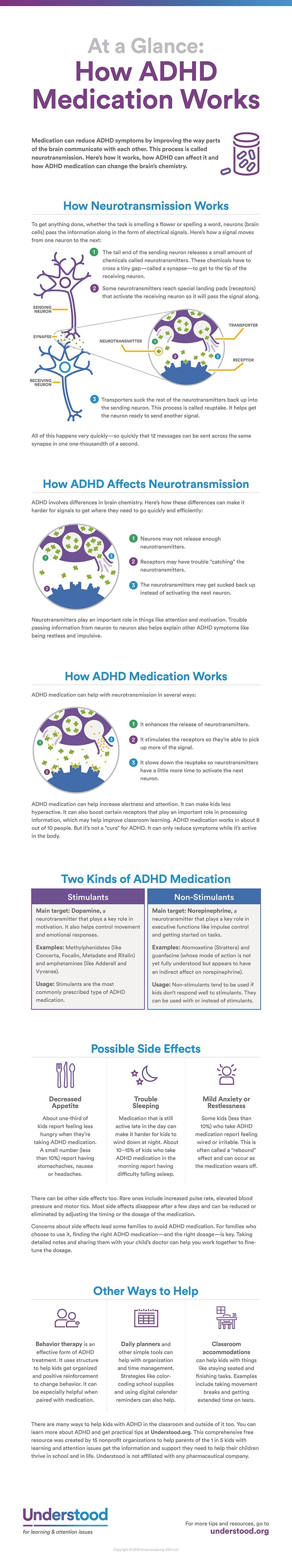 What's to know about ADHD in toddlers?