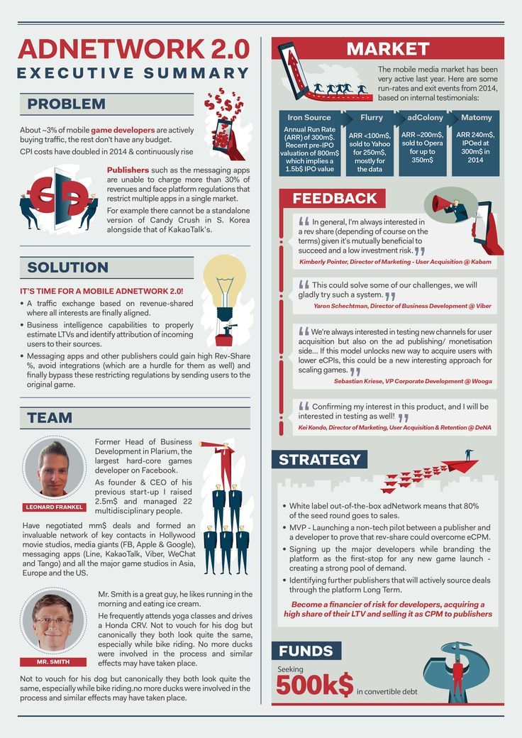 Startup infographic : Adnetwork 2.0 - Executive Summary ...