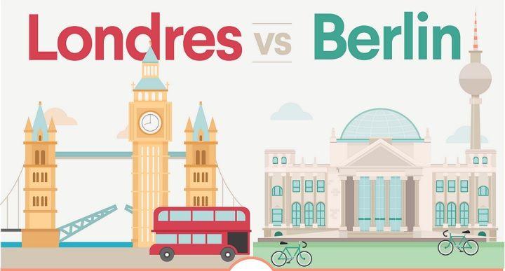 Startup infographic berlin vs londres quel est le for Quel est le meilleur isolant thermique