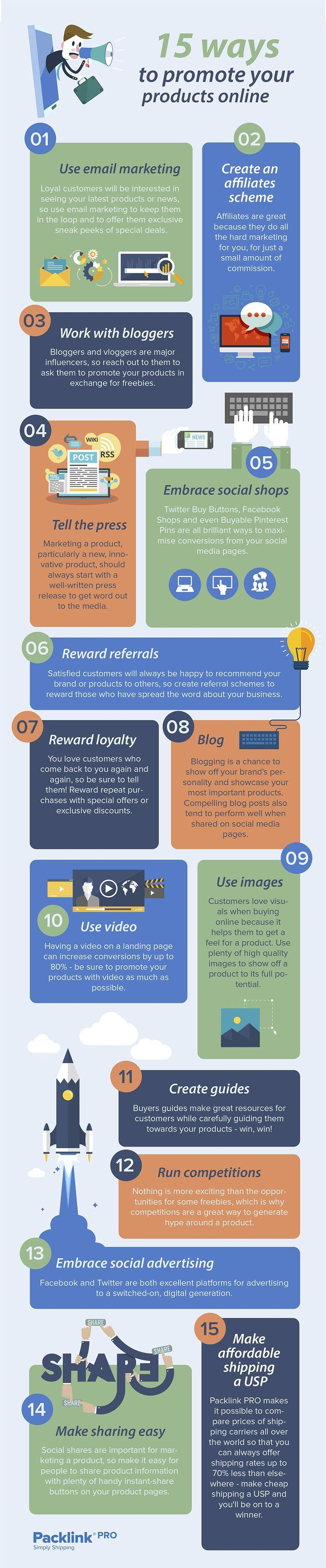 How to promote online shop