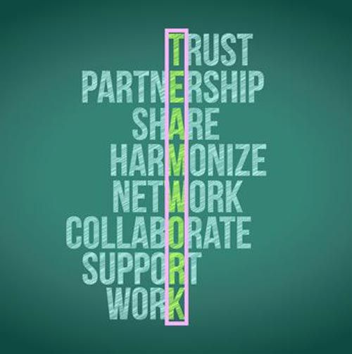 Teamwork quote : Teamwork Quotes For Work, success as an entrepreneur depends on capability to es…