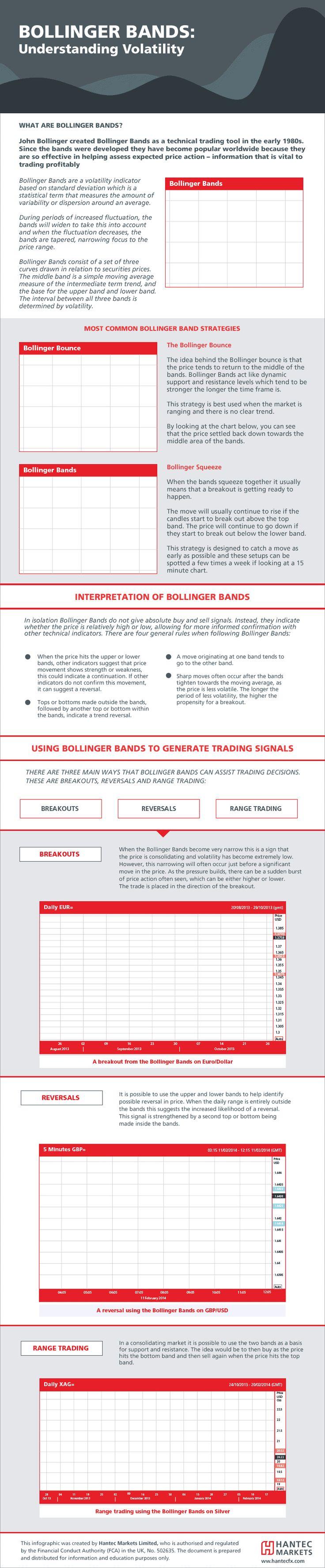 Forex trader jobs birmingham
