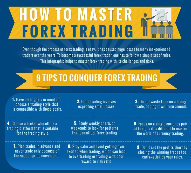 Forex trading jobs in uae