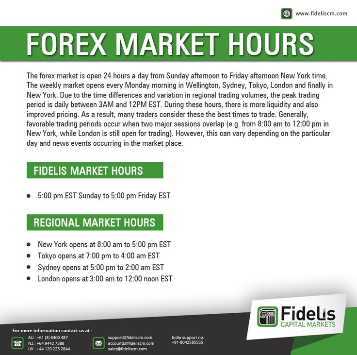 What time forex market open in singapore
