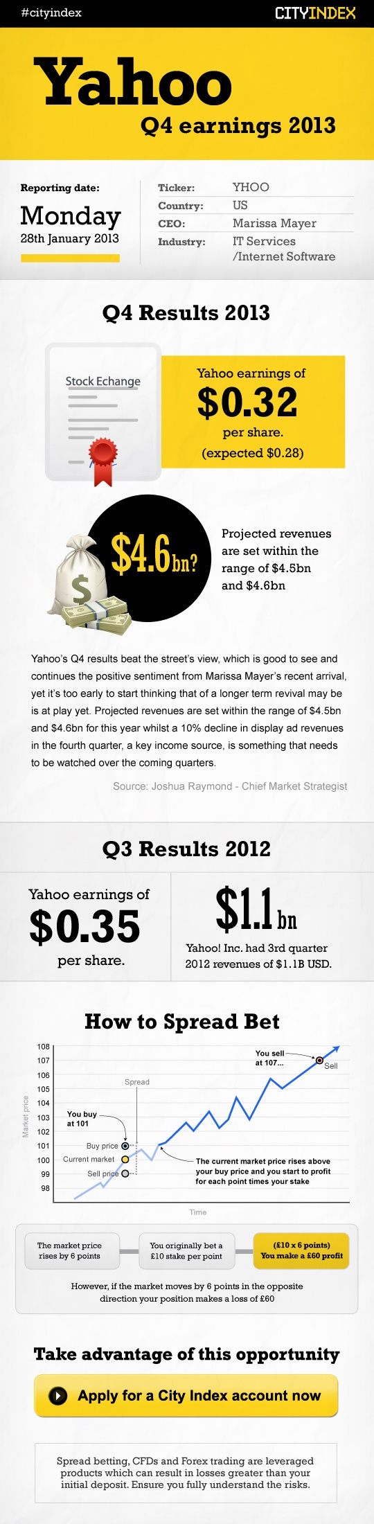 Trading infographic : This is the latest trade statistic infographic from forex trading and spread bet…