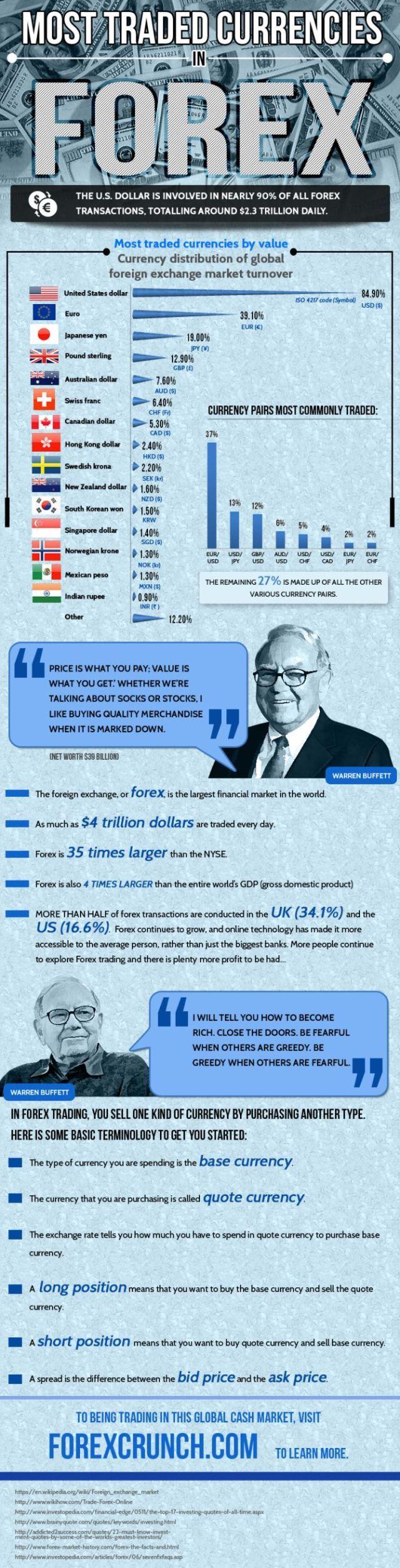 Forex trading jobs ireland