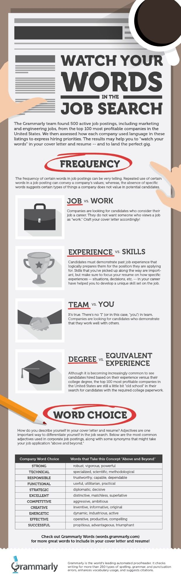 infographic your words in your cover letter