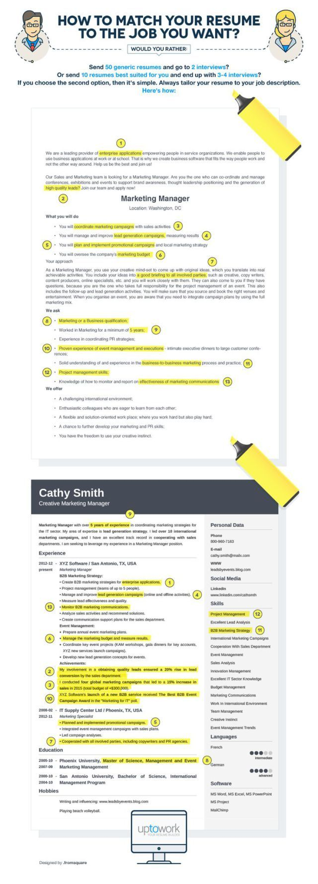 Infographic Infographic How To Tailor Your Resume To
