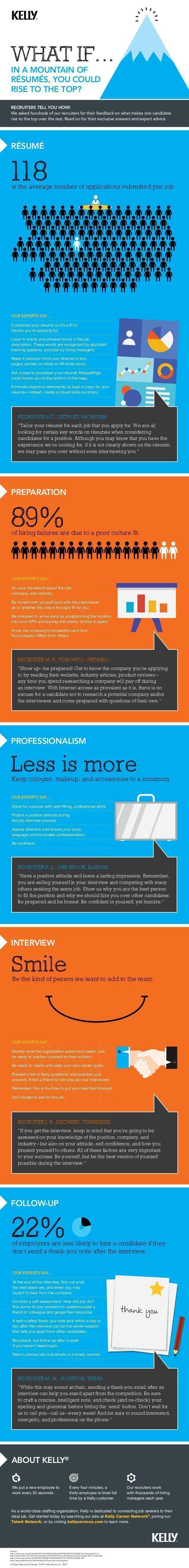 infographic infographic infographic infographic