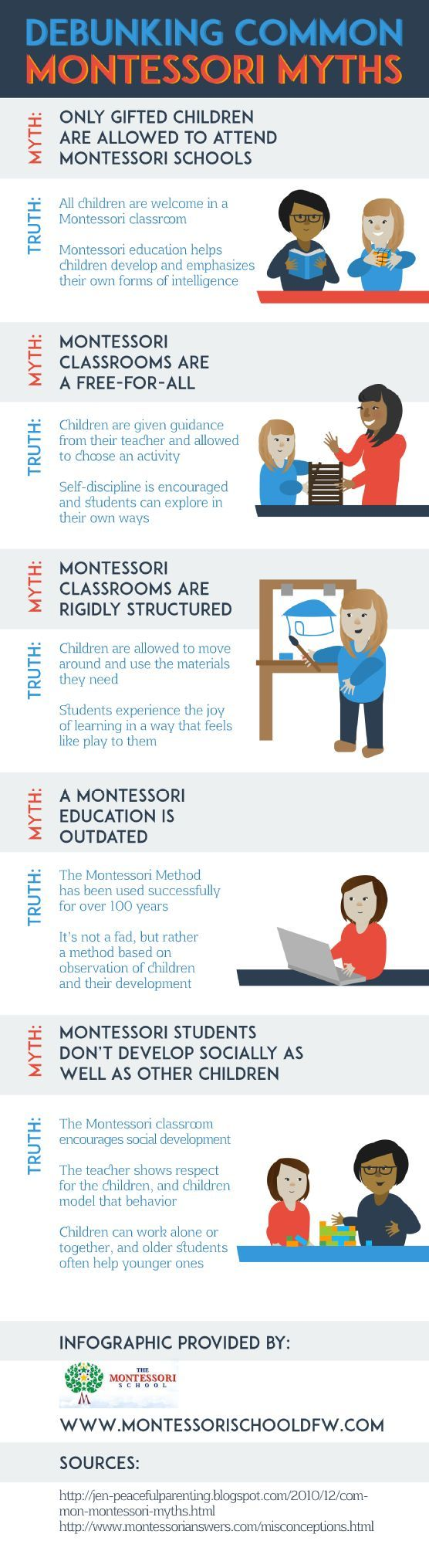 Educational : Need a Montessori inforgraphic, here are 21 of the best on the web | montessori …