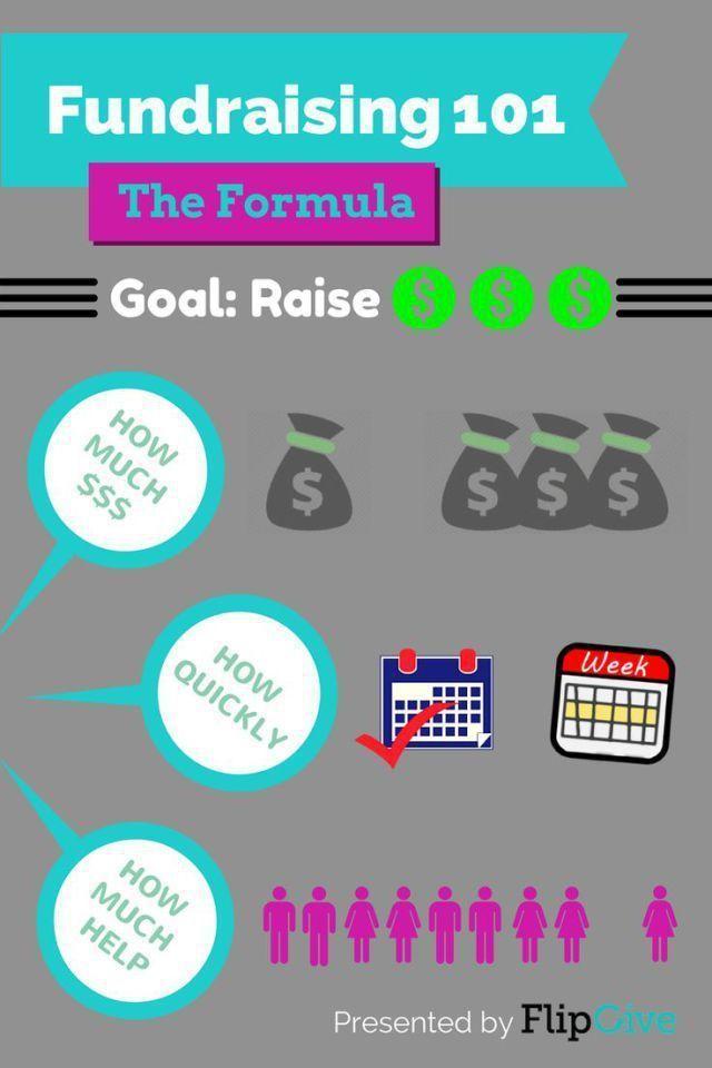 fundraising infographic : fundraising infographic : fundraising infographic : fundraising infographic : Fu…