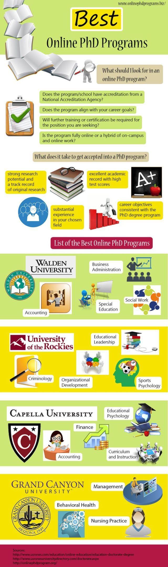Esl Tesol Doctorate Program Information
